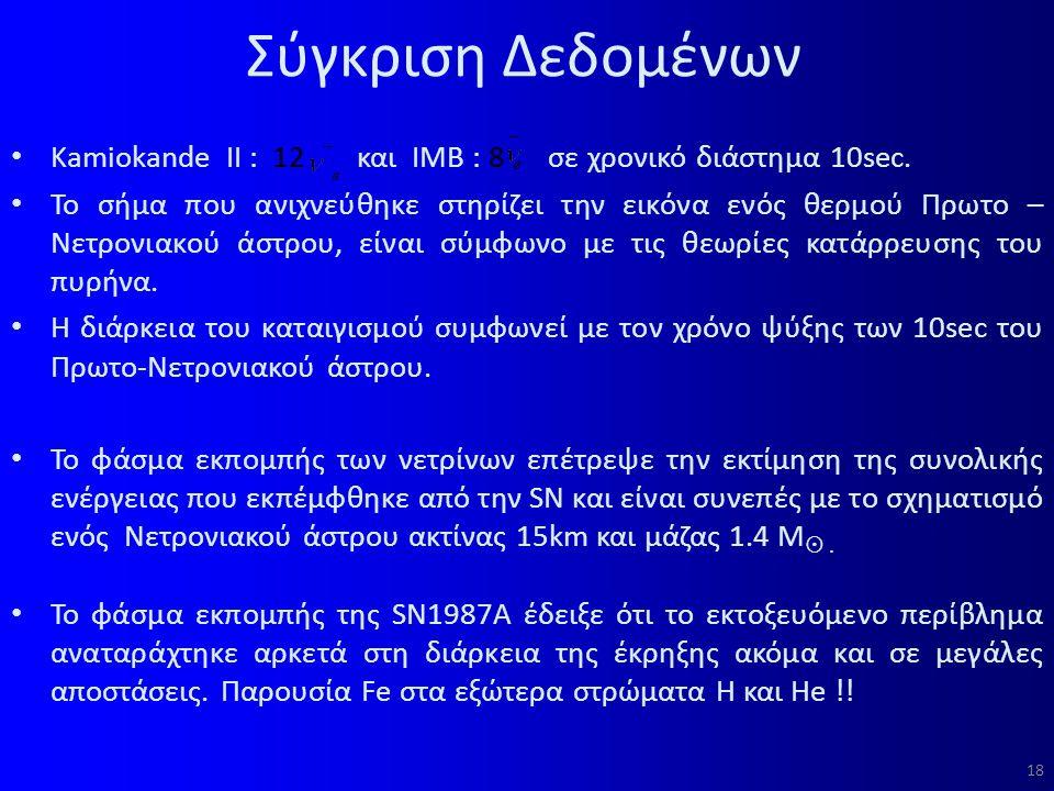 Σύγκριση Δεδομένων Kamiokande II : 12 και ΙΜΒ : 8 σε χρονικό διάστημα 10sec.
