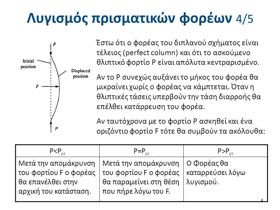 Λυγισμός πρισματικών φορέων Θεωρία του Euler – Αμφιέρειστη δοκός 1/3