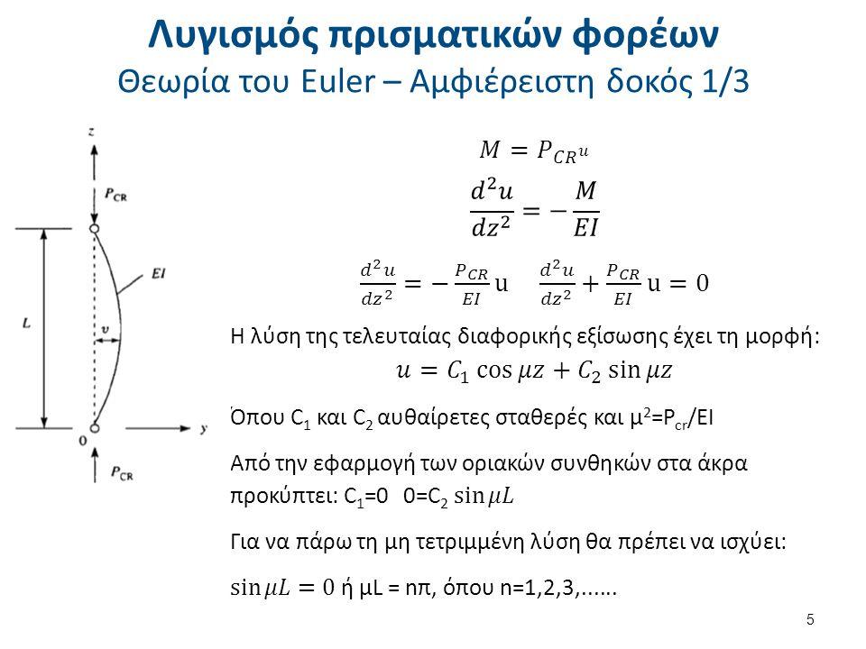Λυγισμός πρισματικών φορέων Θεωρία του Euler – Αμφιέρειστη δοκός 2/3
