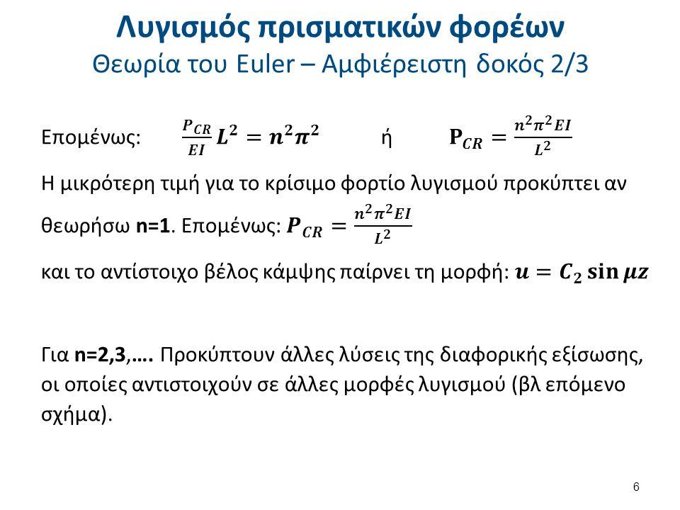 Λυγισμός πρισματικών φορέων Θεωρία του Euler – Αμφιέρειστη δοκός 3/3