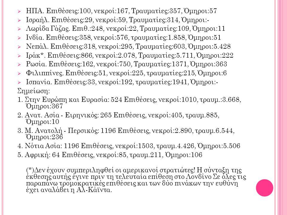 ΗΠΑ. Επιθέσεις:100, νεκροί:167, Τραυματίες:357, Όμηροι:57