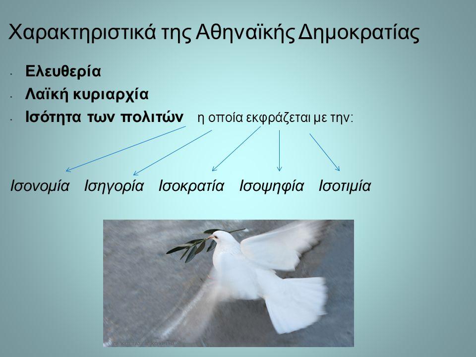Χαρακτηριστικά της Αθηναϊκής Δημοκρατίας