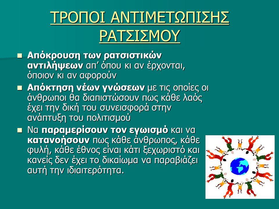 ΤΡΟΠΟΙ ΑΝΤΙΜΕΤΩΠΙΣΗΣ ΡΑΤΣΙΣΜΟΥ