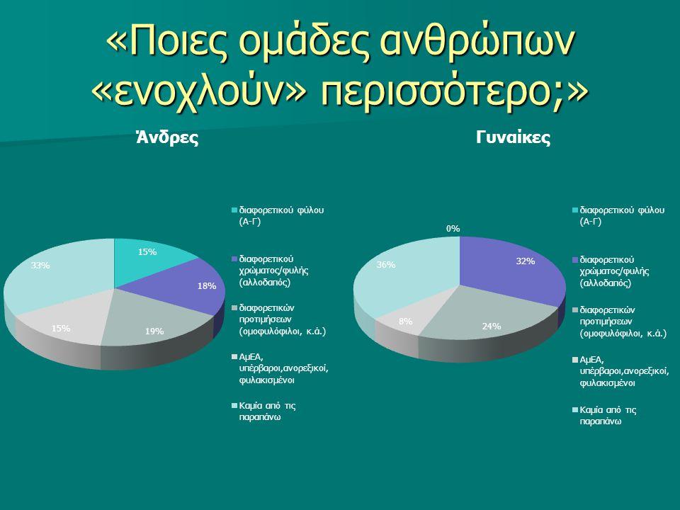 «Ποιες ομάδες ανθρώπων «ενοχλούν» περισσότερο;»