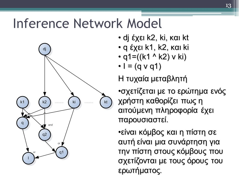 Inference Network Model