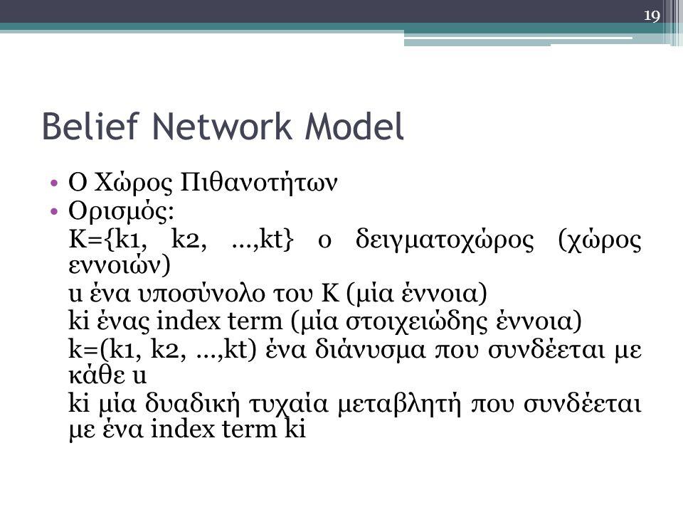 Belief Network Model Ο Χώρος Πιθανοτήτων Ορισμός: