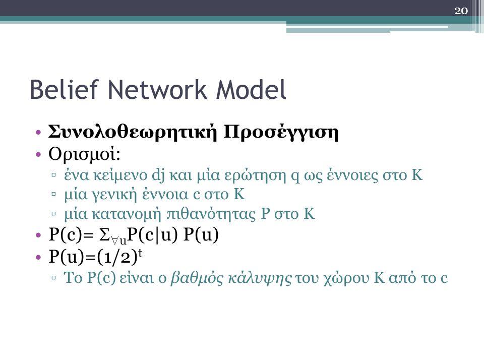 Belief Network Model Συνολοθεωρητική Προσέγγιση Ορισμοί: