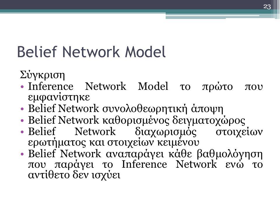 Belief Network Model Σύγκριση