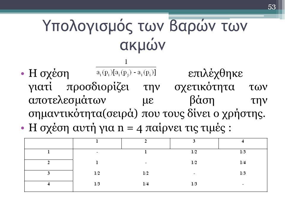 Υπολογισμός των βαρών των ακμών