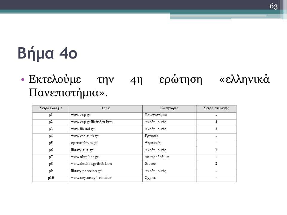 Βήμα 4ο Εκτελούμε την 4η ερώτηση «ελληνικά Πανεπιστήμια». Σειρά Google