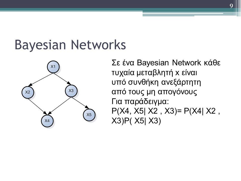 Bayesian Networks Σε ένα Bayesian Network κάθε