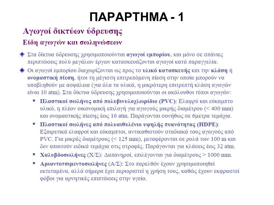ΠΑΡΑΡΤΗΜΑ - 1