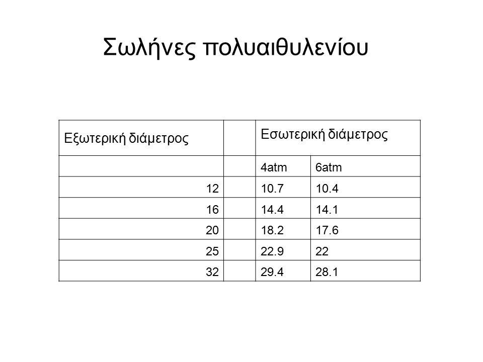 Σωλήνες πολυαιθυλενίου