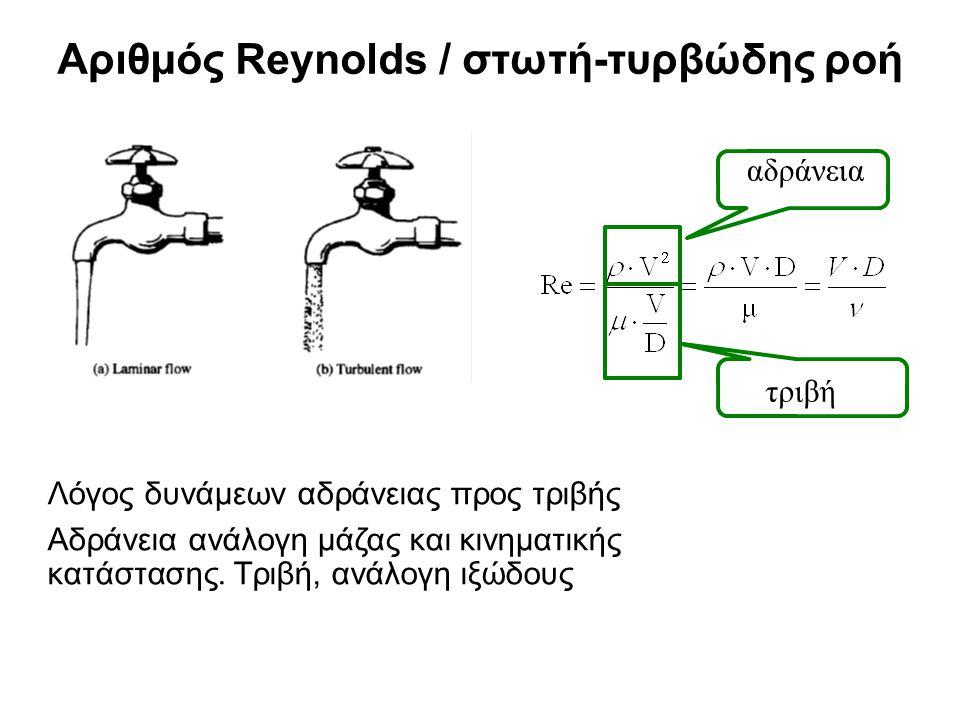 Aριθμός Reynolds / στωτή-τυρβώδης ροή