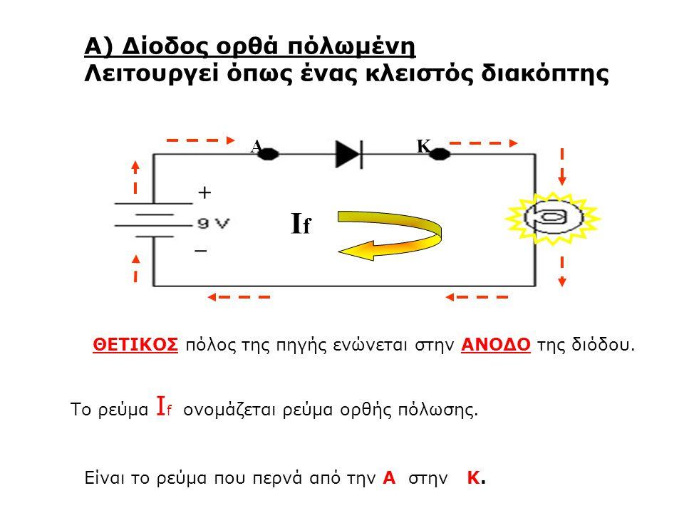 Α) Δίοδος ορθά πόλωμένη Λειτουργεί όπως ένας κλειστός διακόπτης