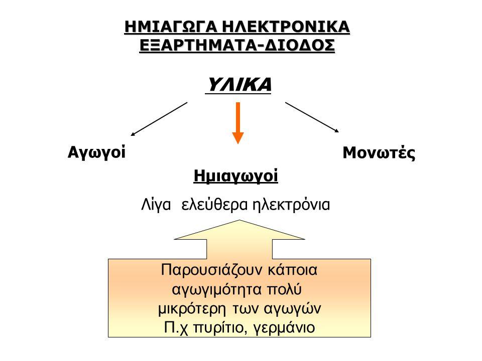ΗΜΙΑΓΩΓΑ ΗΛΕΚΤΡΟΝΙΚΑ ΕΞΑΡΤΗΜΑΤΑ-ΔΙΟΔΟΣ