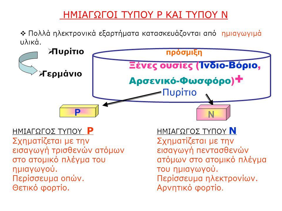 ΗΜΙΑΓΩΓΟΙ ΤΥΠΟΥ Ρ ΚΑΙ ΤΥΠΟΥ Ν