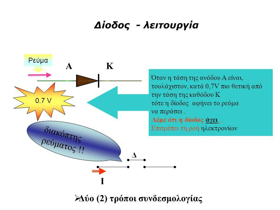 Δύο (2) τρόποι συνδεσμολογίας