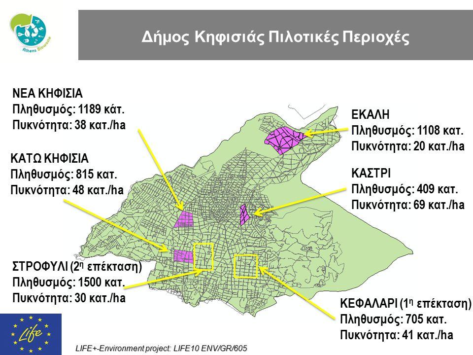 Δήμος Κηφισιάς Πιλοτικές Περιοχές