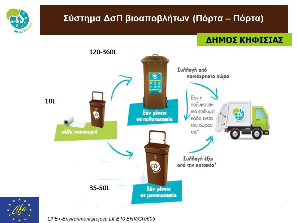 Σύστημα ΔσΠ βιοαποβλήτων (Πόρτα – Πόρτα)