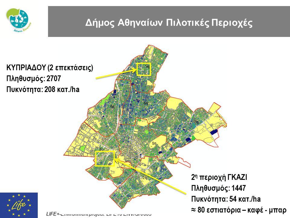 Δήμος Αθηναίων Πιλοτικές Περιοχές