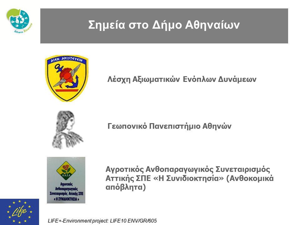 Σημεία στο Δήμο Αθηναίων