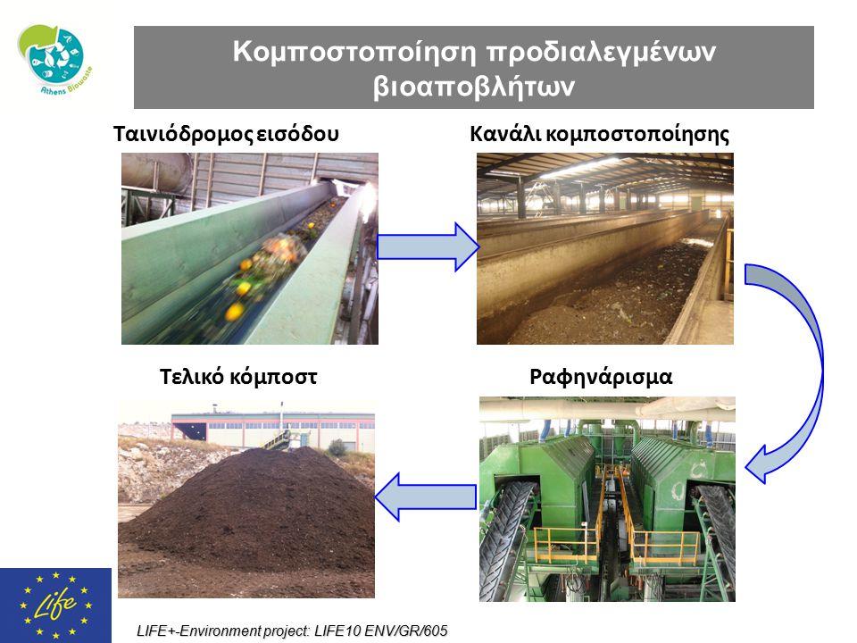 Κομποστοποίηση προδιαλεγμένων βιοαποβλήτων