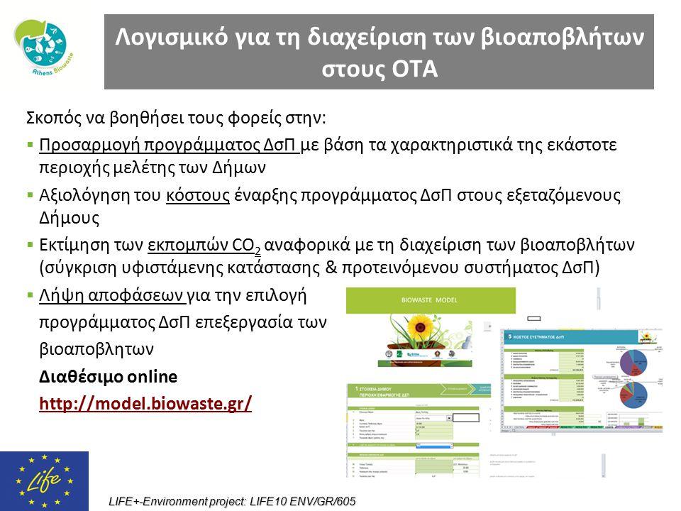 Λογισμικό για τη διαχείριση των βιοαποβλήτων στους ΟΤΑ