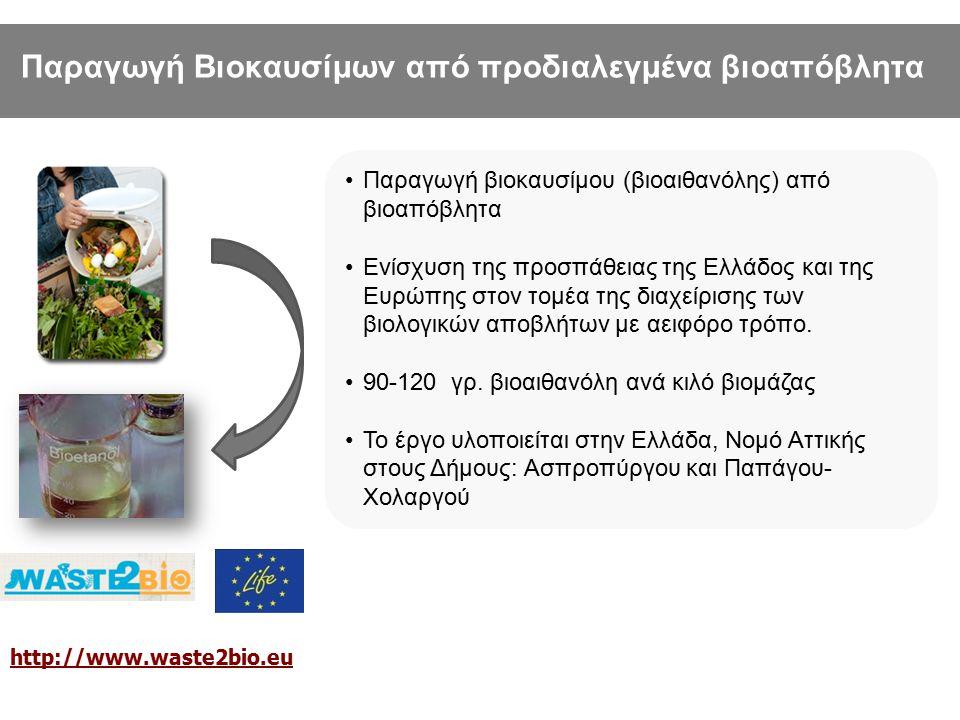 Παραγωγή Βιοκαυσίμων από προδιαλεγμένα βιοαπόβλητα