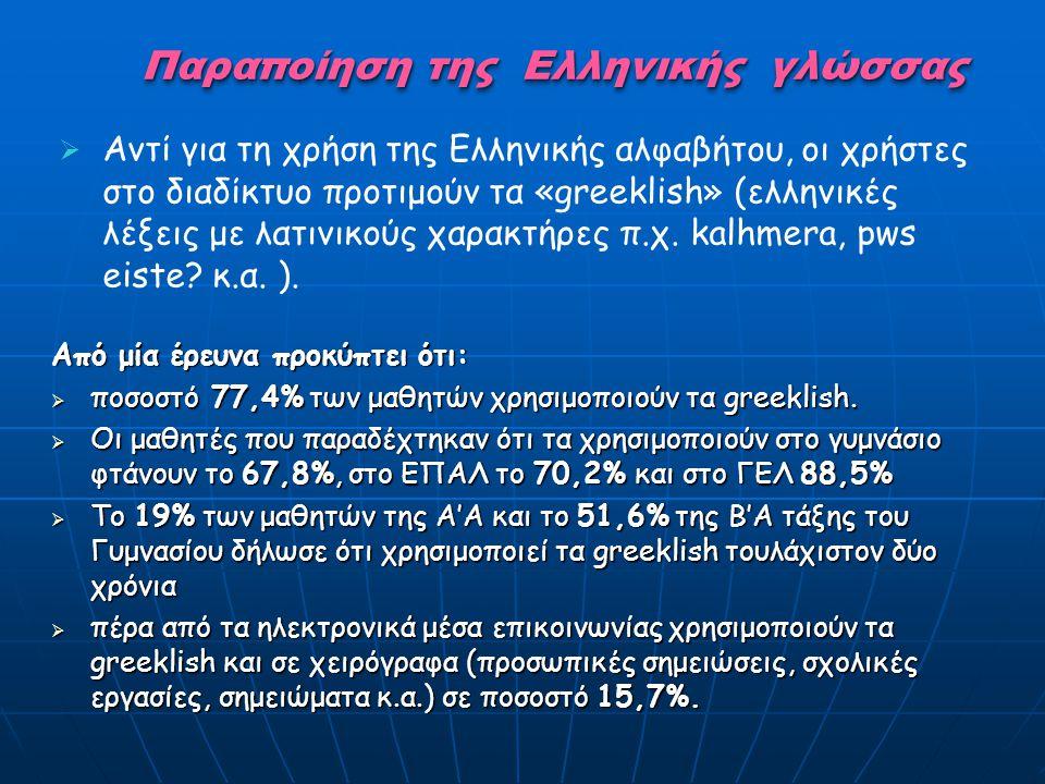 Παραποίηση της Ελληνικής γλώσσας