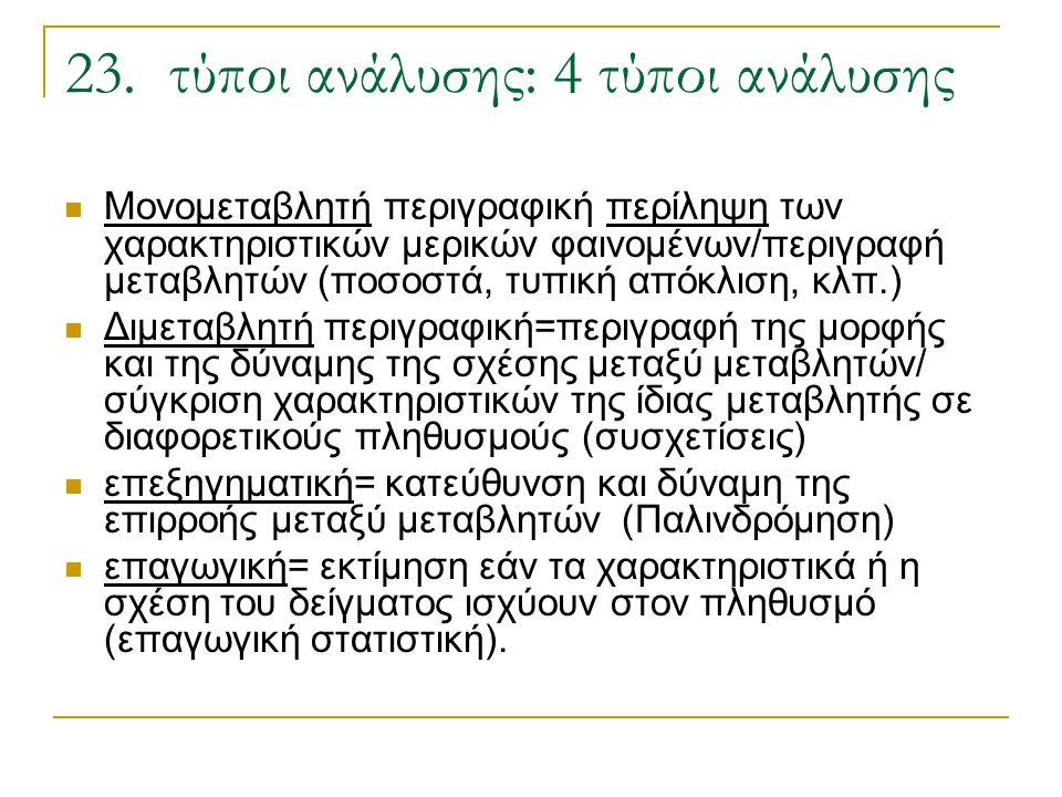 23. τύποι ανάλυσης: 4 τύποι ανάλυσης