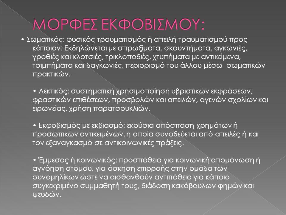 ΜΟΡΦΕΣ ΕΚΦΟΒΙΣΜΟΥ: