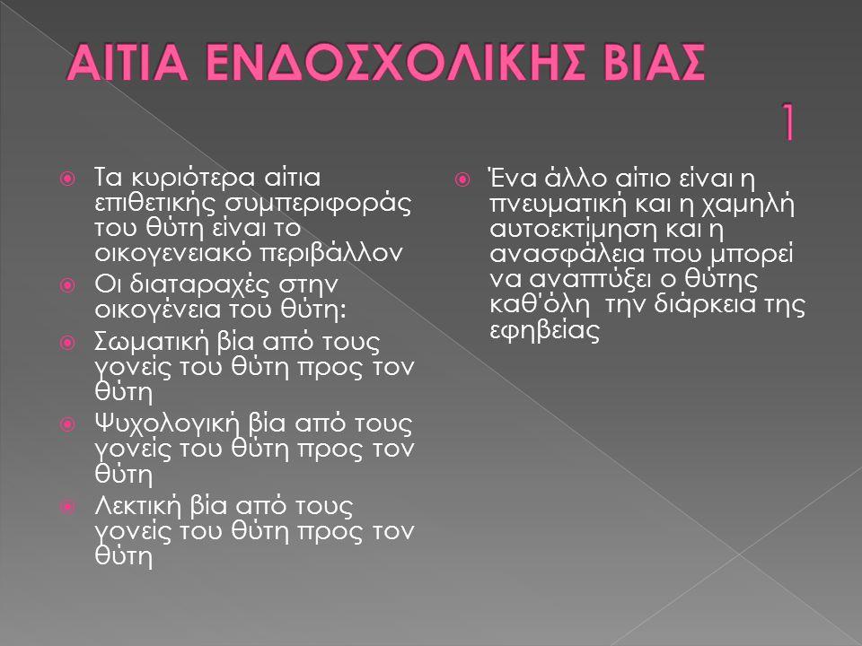 ΑΙΤΙΑ ΕΝΔΟΣΧΟΛΙΚΗΣ ΒΙΑΣ 1