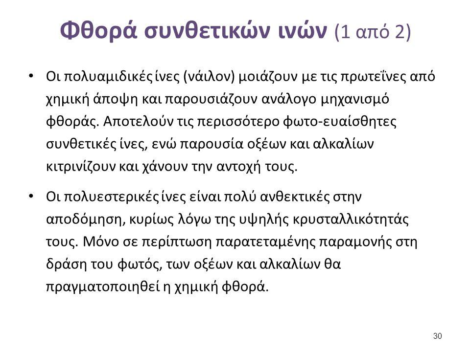 Φθορά συνθετικών ινών (2 από 2)