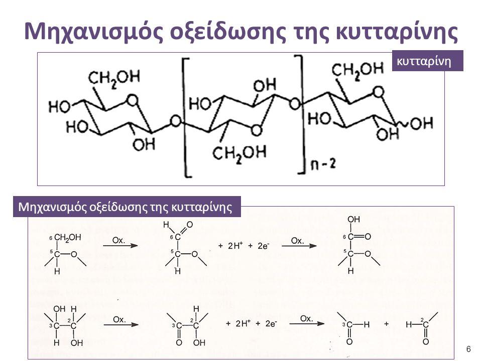 Αποτελέσματα της οξείδωσης (1 από 2)