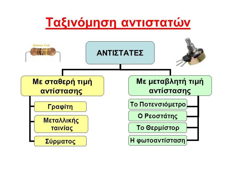 Ταξινόμηση αντιστατών
