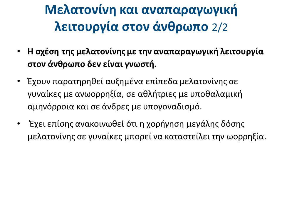 Αλληλεπιδράσεις μελατονίνης