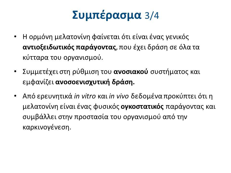 Συμπέρασμα 4/4