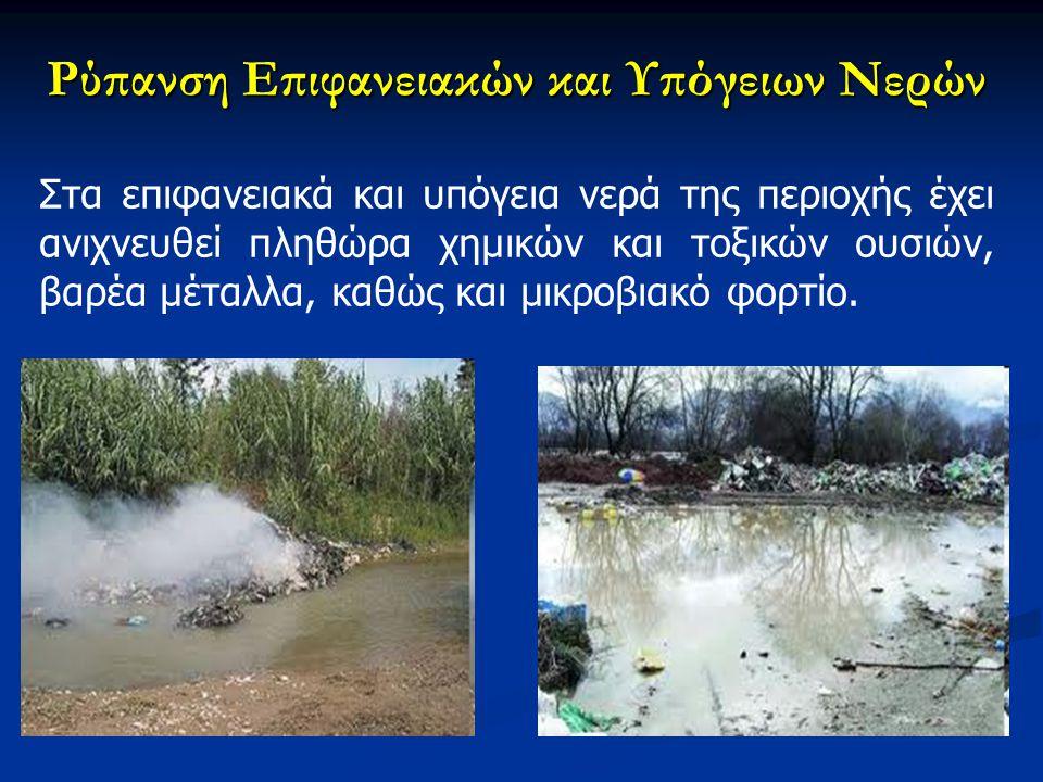 Ρύπανση Επιφανειακών και Υπόγειων Νερών