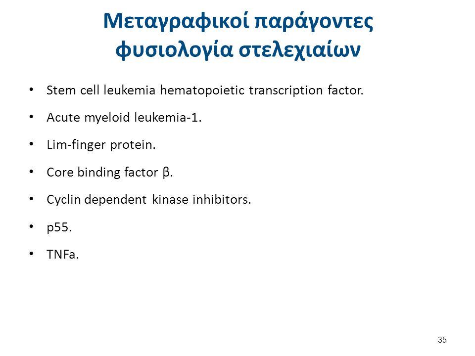Προγονικά αιμοποιητικά κύτταρα