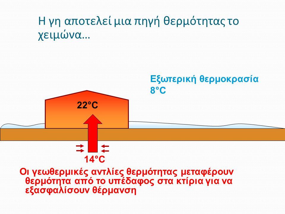 Η γη αποτελεί μια πηγή θερμότητας το χειμώνα…