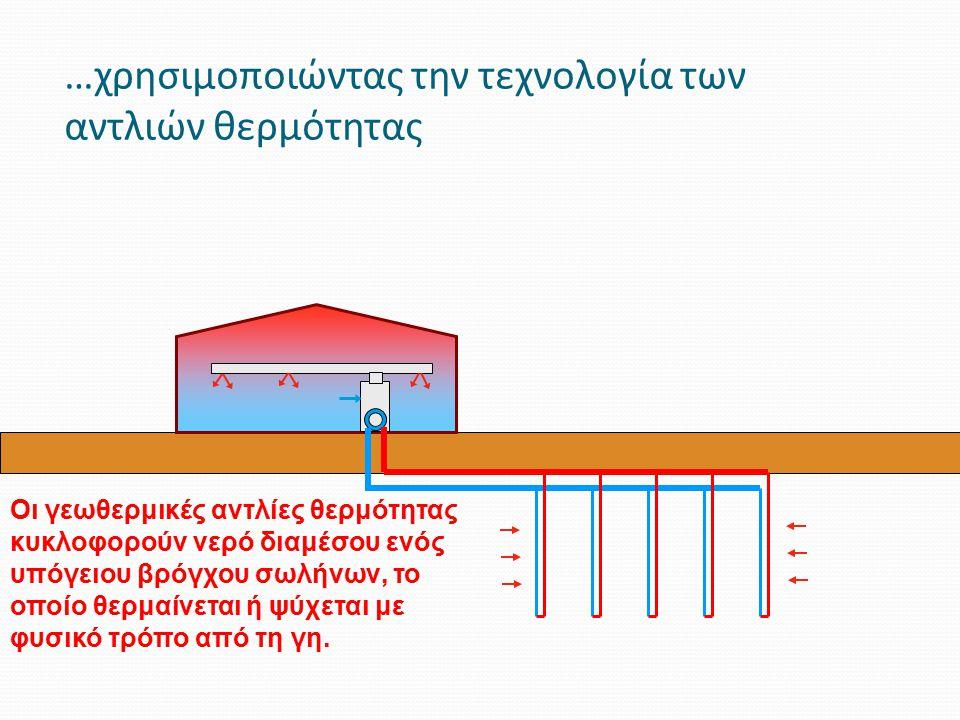 …χρησιμοποιώντας την τεχνολογία των αντλιών θερμότητας