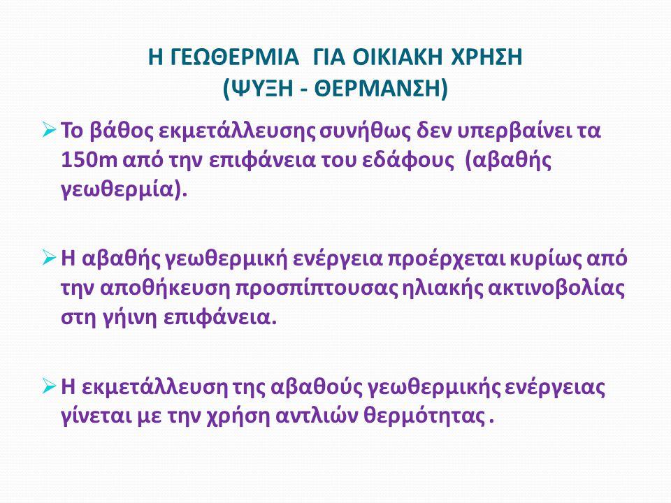 Η ΓΕΩΘΕΡΜΙΑ ΓΙΑ ΟΙΚΙΑΚΗ ΧΡΗΣΗ (ΨΥΞΗ - ΘΕΡΜΑΝΣΗ)
