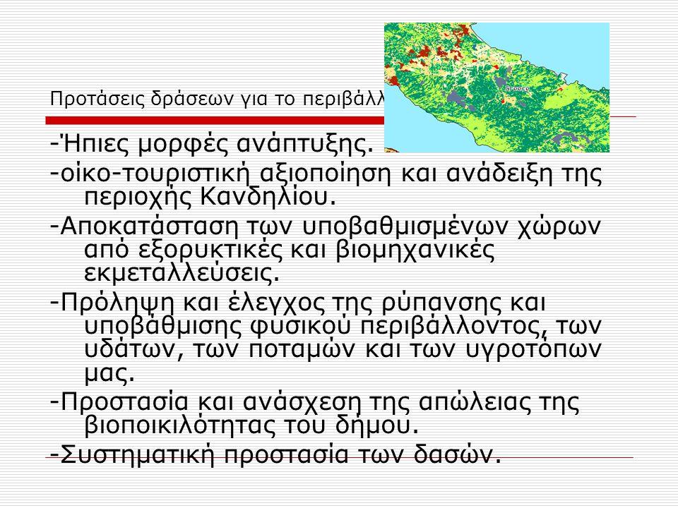 Προτάσεις δράσεων για το περιβάλλον