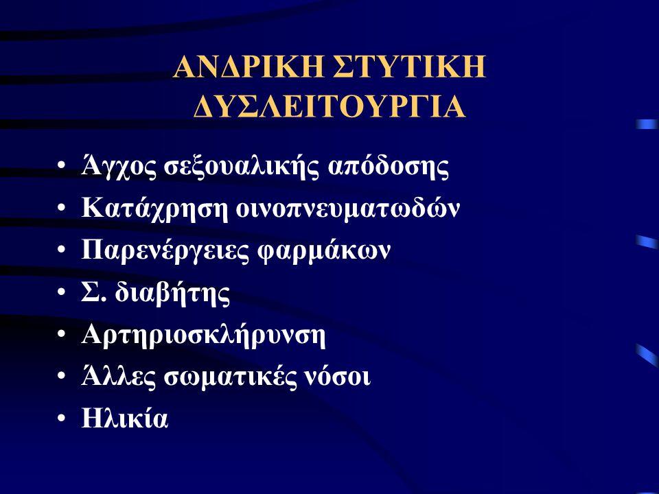 ΑΝΔΡΙΚΗ ΣΤΥΤΙΚΗ ΔΥΣΛΕΙΤΟΥΡΓΙΑ