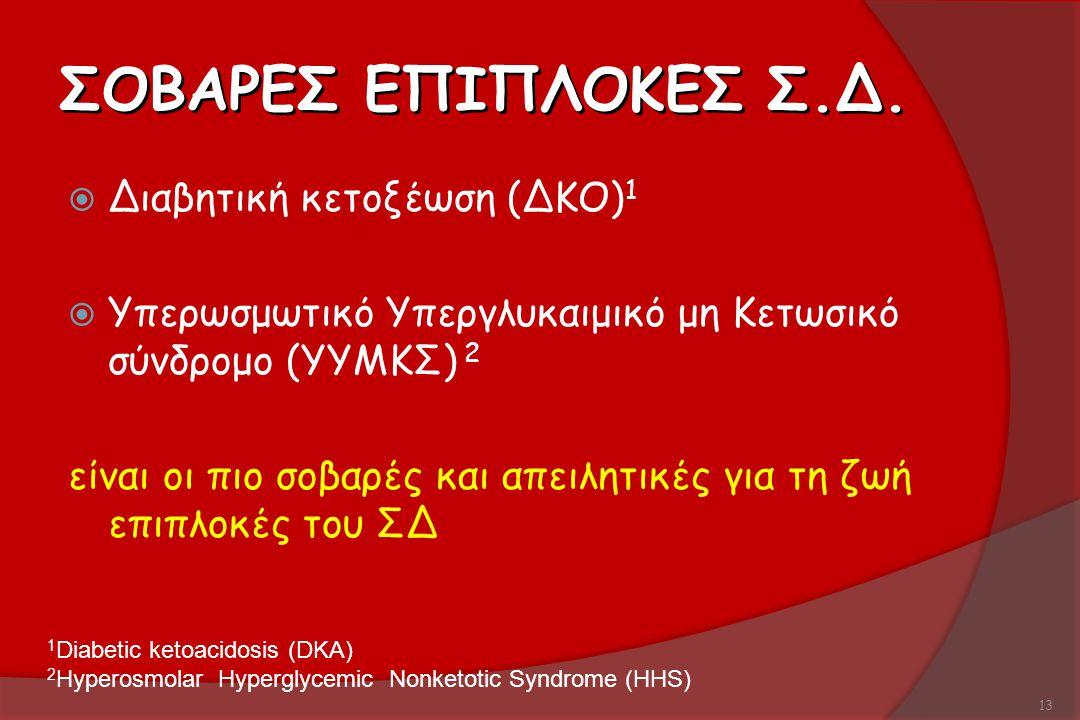 ΣΟΒΑΡΕΣ ΕΠΙΠΛΟΚΕΣ Σ.Δ. Διαβητική κετοξέωση (ΔΚΟ)1