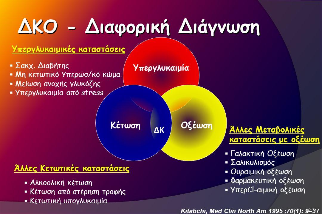 ΔΚΟ - Διαφορική Διάγνωση
