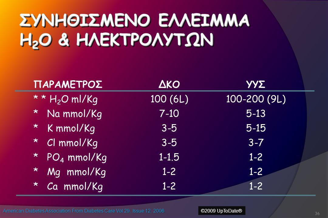 ΣΥΝΗΘΙΣΜΕΝΟ ΕΛΛΕΙMΜΑ H2O & ΗΛΕΚΤΡΟΛΥΤΩΝ