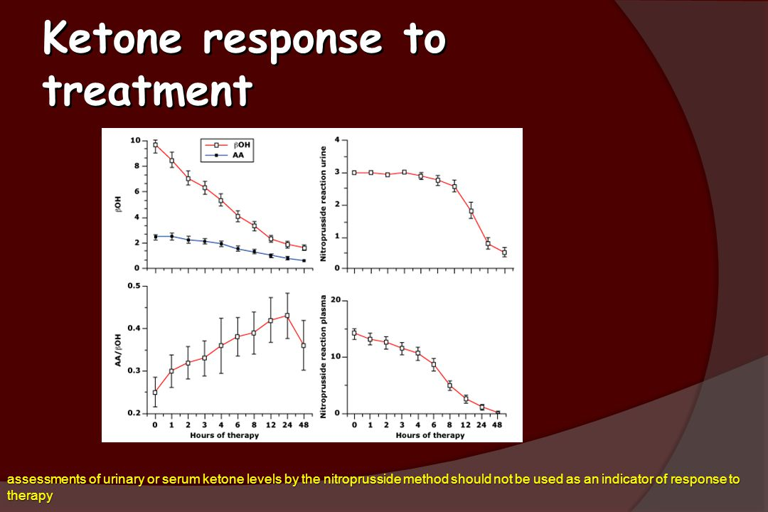 Ketone response to treatment