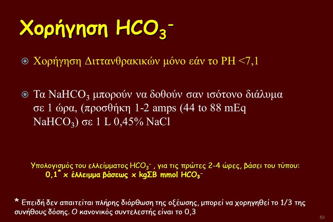 Χορήγηση HCO3- Χορήγηση Διττανθρακικών μόνο εάν το PH <7,1